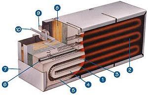 F & FBA Series Panel Heaters