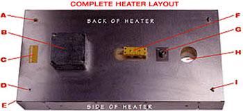 M & G Series Panel Heaters