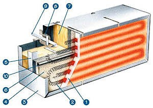 Q Series Heater Diagram